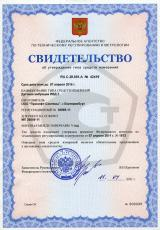 Pattern Approval Certificate of Measuring Instruments
